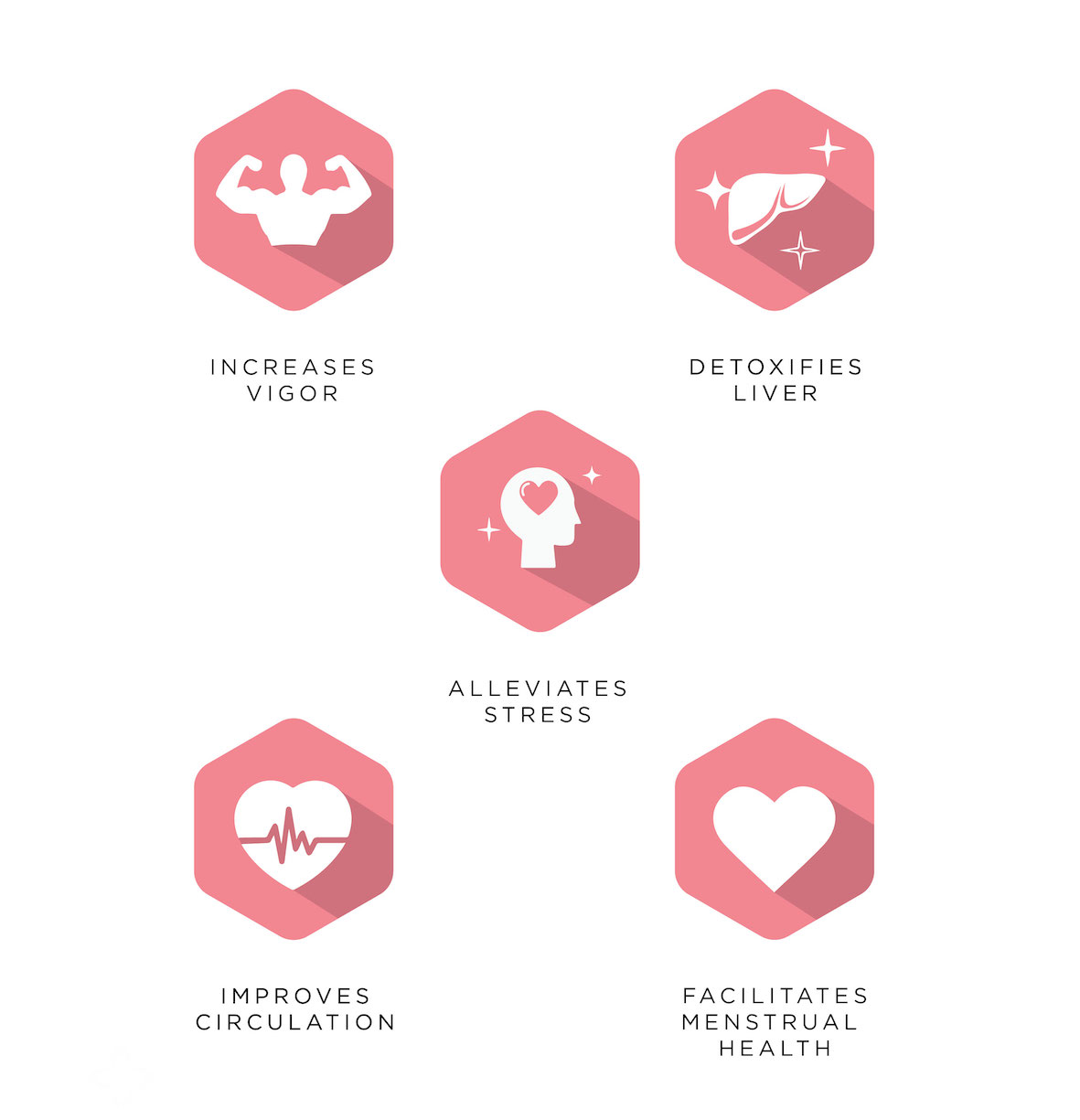 Rose Honey Benefits Icons