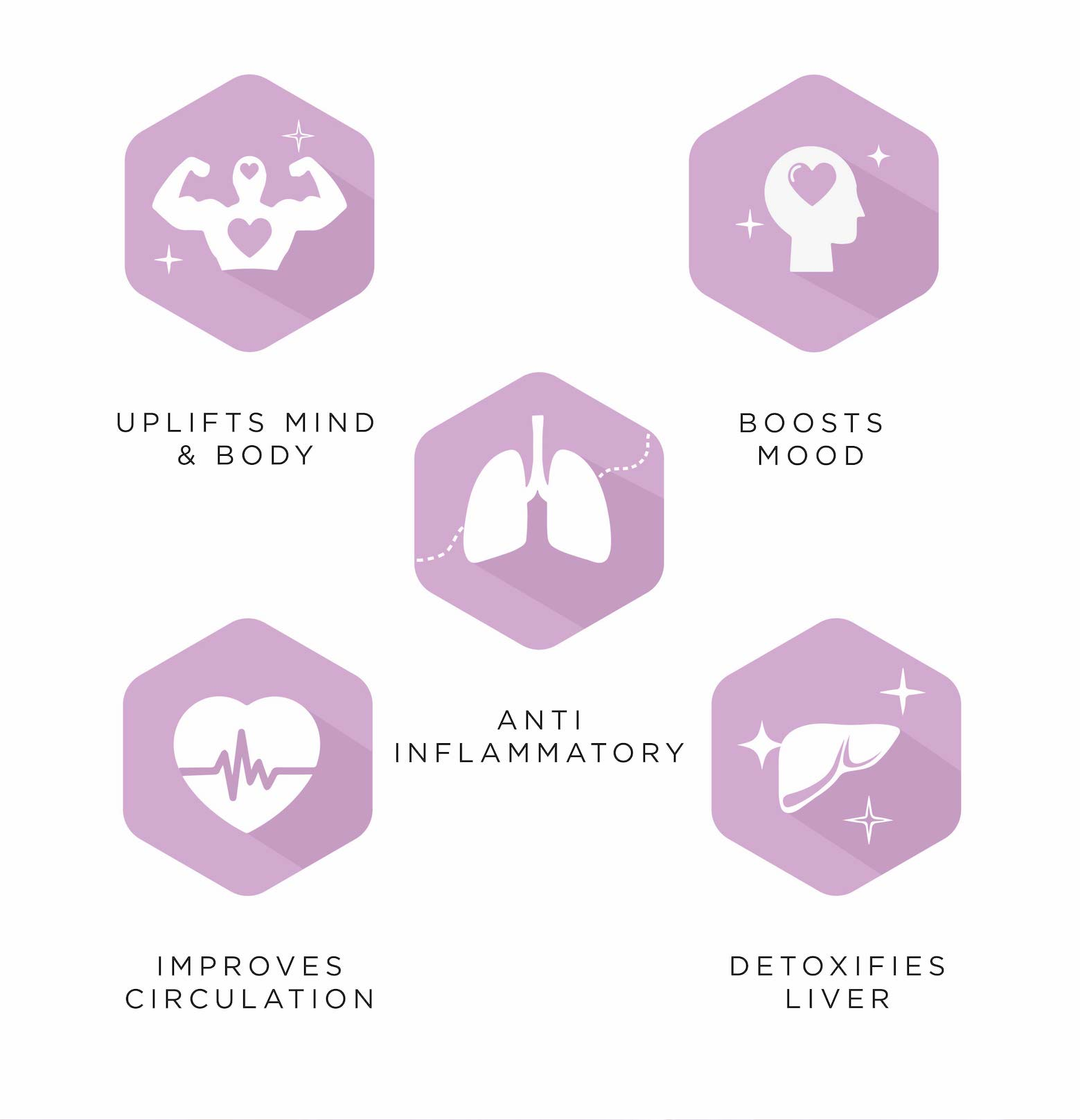 Organic Saffron Honey. - Uplifts mind & body; - Boosts mood; - Improves circulation; - Anti-inflammatory; - Detoxifies liver