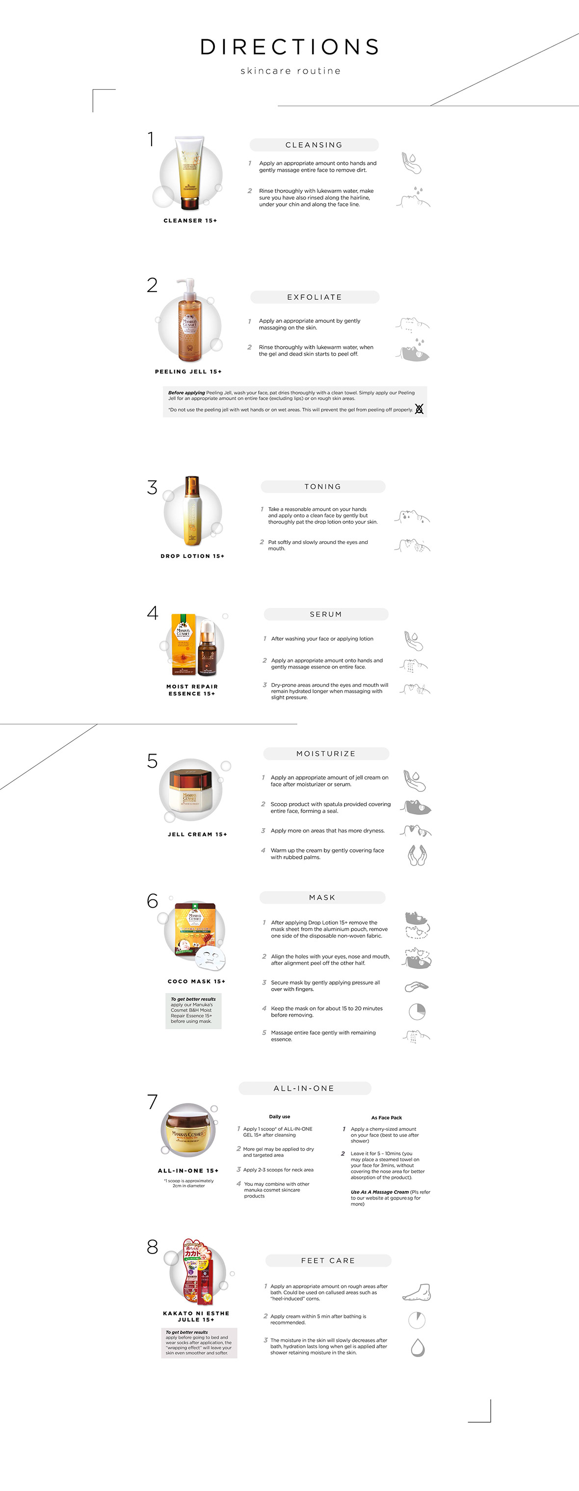 Manuka's Cosmet Manuka Honey Infused Description Guide Manuka honey is extremely precious and contains more powerful antibacterial properties than other types of honey. Manuka is a special type of honey which is derived from Manuka flowers that only exist in New Zeland. Manuka oil, which is extracted from Manuka leaves and bark, and Manuka honey have remarkable antibacterial activities, and the native Maoris have highly valued them as treatments for colds and wounds since ancient times. Today, the medical benefits of Manuka honey are recognized, so Manuka oil and honey are treated as pharmaceutical products in Australia and New Zealand.