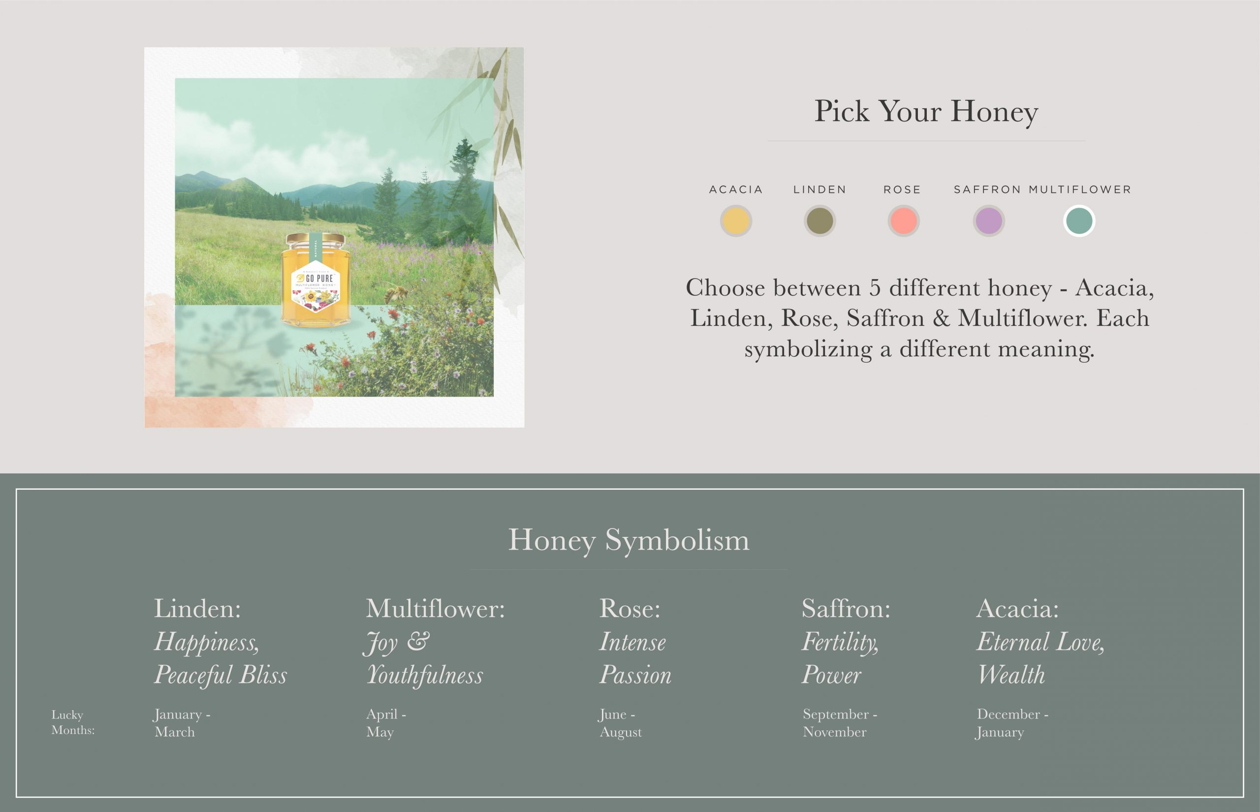 Honey Selection